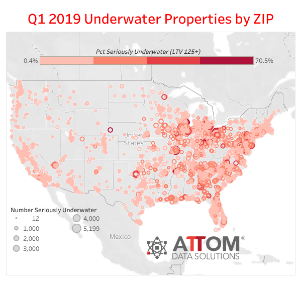 More than 5.2 million residential were seriously underwater during the first quarter, up by 17,000 properties or 25 percent from one year ago